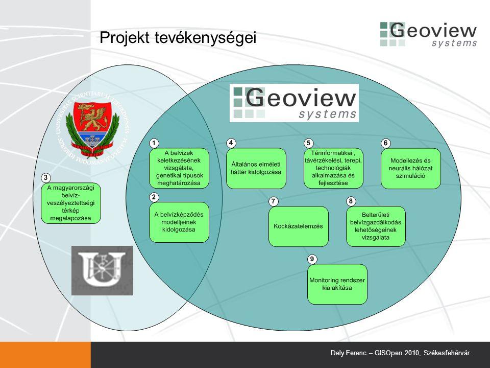 Projekt tevékenységei Dely Ferenc – GISOpen 2010, Székesfehérvár