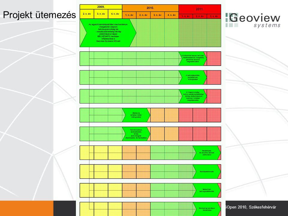 Megfelelően változatos mintaterület kiválasztása Kül- és belterületi vízelvezetési adatok (pl.