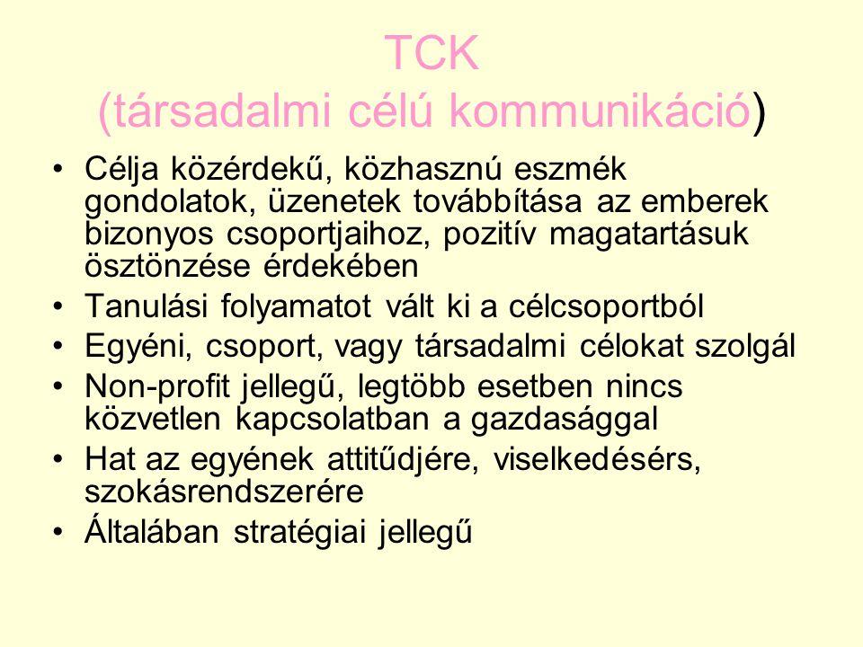 TCK (társadalmi célú kommunikáció) Célja közérdekű, közhasznú eszmék gondolatok, üzenetek továbbítása az emberek bizonyos csoportjaihoz, pozitív magatartásuk ösztönzése érdekében Tanulási folyamatot vált ki a célcsoportból Egyéni, csoport, vagy társadalmi célokat szolgál Non-profit jellegű, legtöbb esetben nincs közvetlen kapcsolatban a gazdasággal Hat az egyének attitűdjére, viselkedésérs, szokásrendszerére Általában stratégiai jellegű