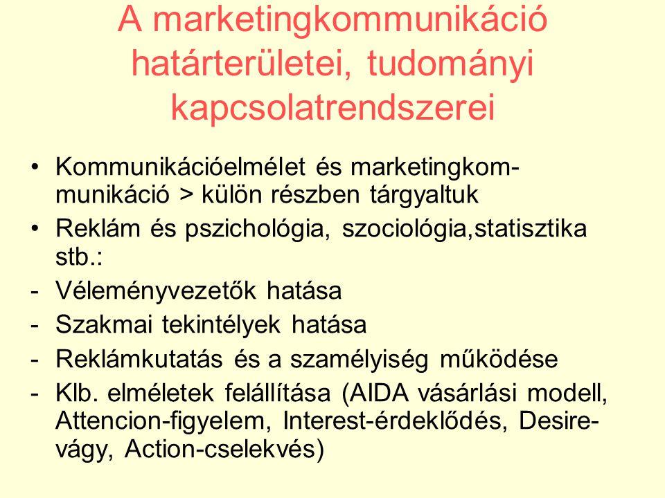 A marketingkommunikáció határterületei, tudományi kapcsolatrendszerei Kommunikációelmélet és marketingkom- munikáció > külön részben tárgyaltuk Reklám és pszichológia, szociológia,statisztika stb.: -Véleményvezetők hatása -Szakmai tekintélyek hatása -Reklámkutatás és a szamélyiség működése -Klb.