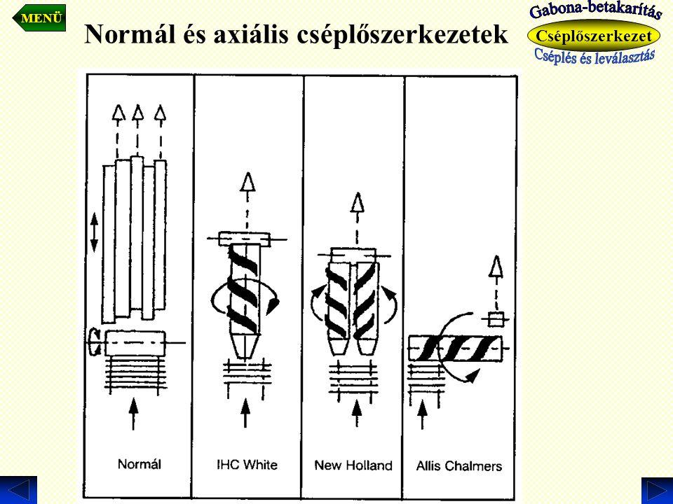 Normál és axiális cséplőszerkezetek. MENÜ Cséplőszerkezet