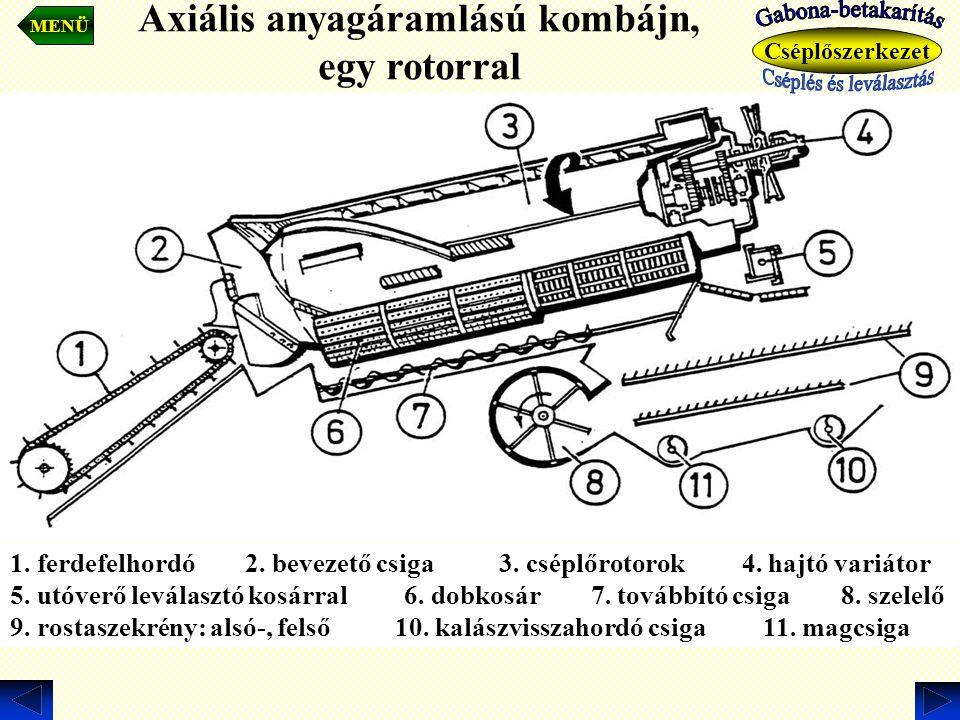Axiális anyagáramlású kombájn, egy rotorral 1. ferdefelhordó 2. bevezető csiga 3. cséplőrotorok 4. hajtó variátor 5. utóverő leválasztó kosárral 6. do