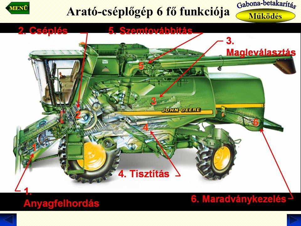 Arató-cséplőgép 6 fő funkciója. MENÜ Működés