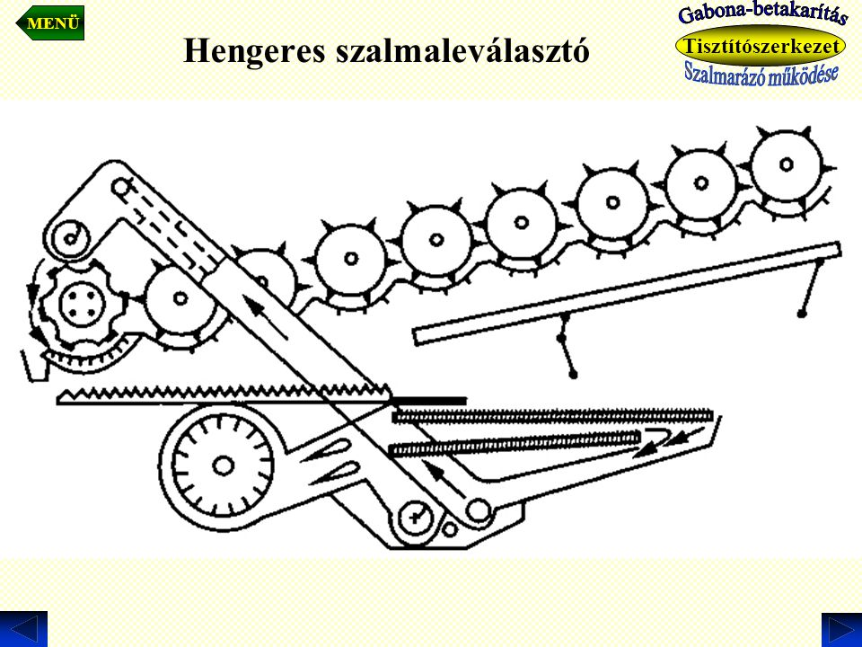 Hengeres szalmaleválasztó. MENÜ Tisztítószerkezet