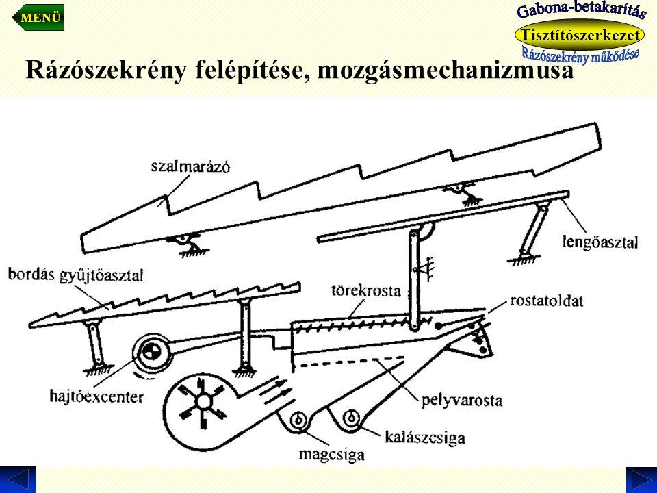 Rázószekrény felépítése, mozgásmechanizmusa. MENÜ Tisztítószerkezet