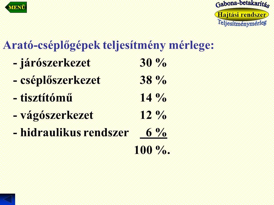 Arató-cséplőgépek teljesítmény mérlege: - járószerkezet30 % - cséplőszerkezet38 % - tisztítómű14 % - vágószerkezet12 % - hidraulikus rendszer 6 % 100