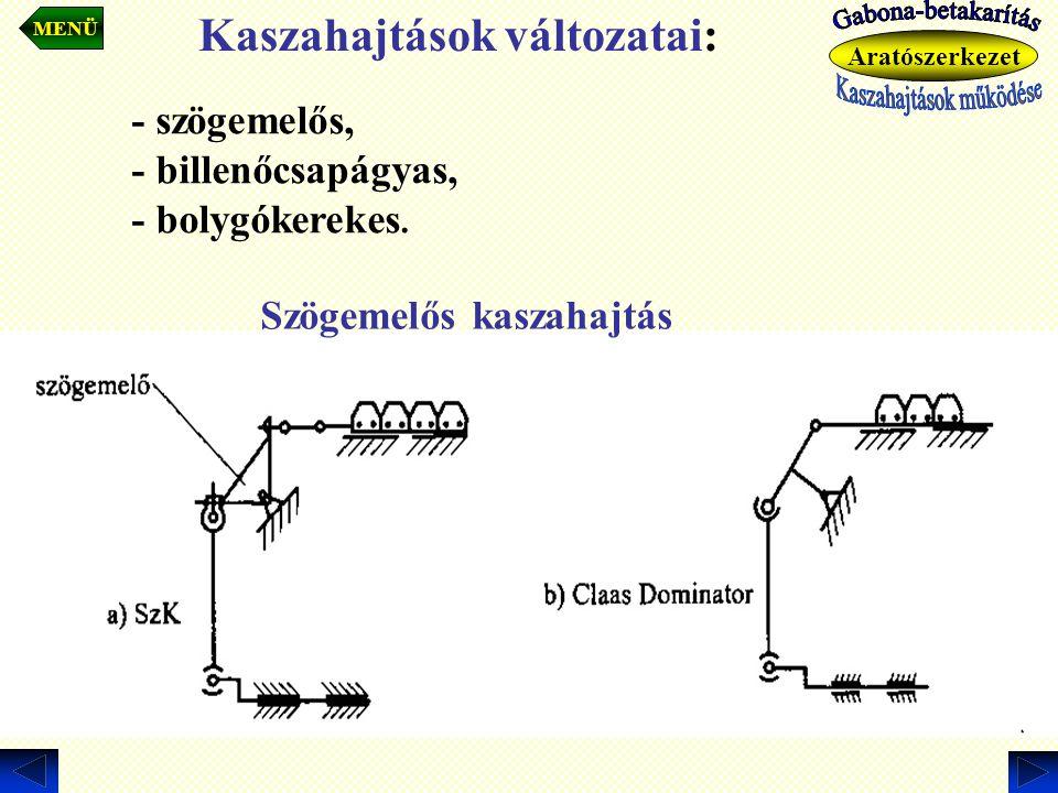 Kaszahajtások változatai: MENÜ Szögemelős kaszahajtás - szögemelős, - billenőcsapágyas, - bolygókerekes.