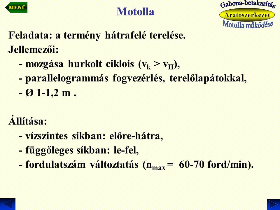 Aratószerkezet Motolla Feladata: a termény hátrafelé terelése. Jellemezői: - mozgása hurkolt ciklois (v k > v H ), - parallelogrammás fogvezérlés, ter