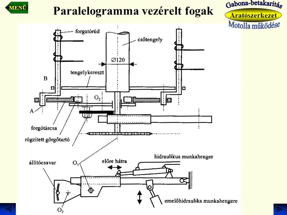 Paralelogramma vezérelt fogak MENÜ Aratószerkezet