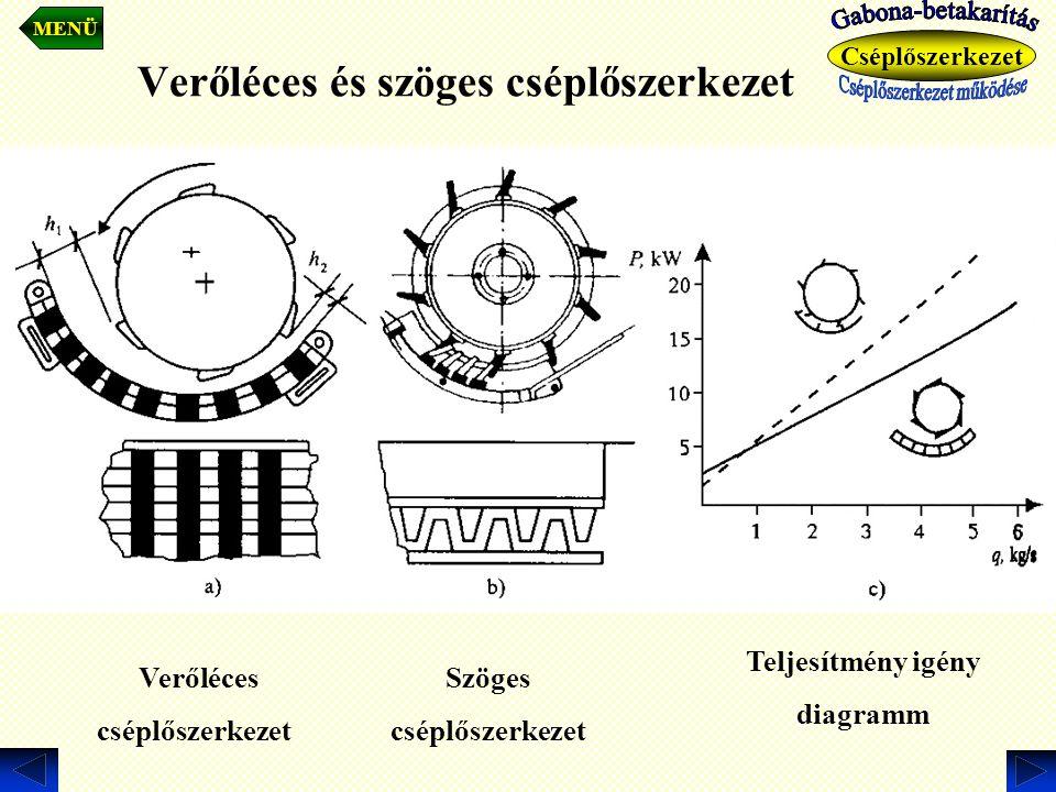 Verőléces és szöges cséplőszerkezet MENÜ Cséplőszerkezet Teljesítmény igény diagramm Verőléces Szöges cséplőszerkezet cséplőszerkezet