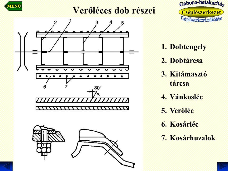 Verőléces dob részei 1.Dobtengely 2.Dobtárcsa 3.Kitámasztó tárcsa 4.Vánkosléc 5.Verőléc 6.Kosárléc 7.Kosárhuzalok MENÜ Cséplőszerkezet