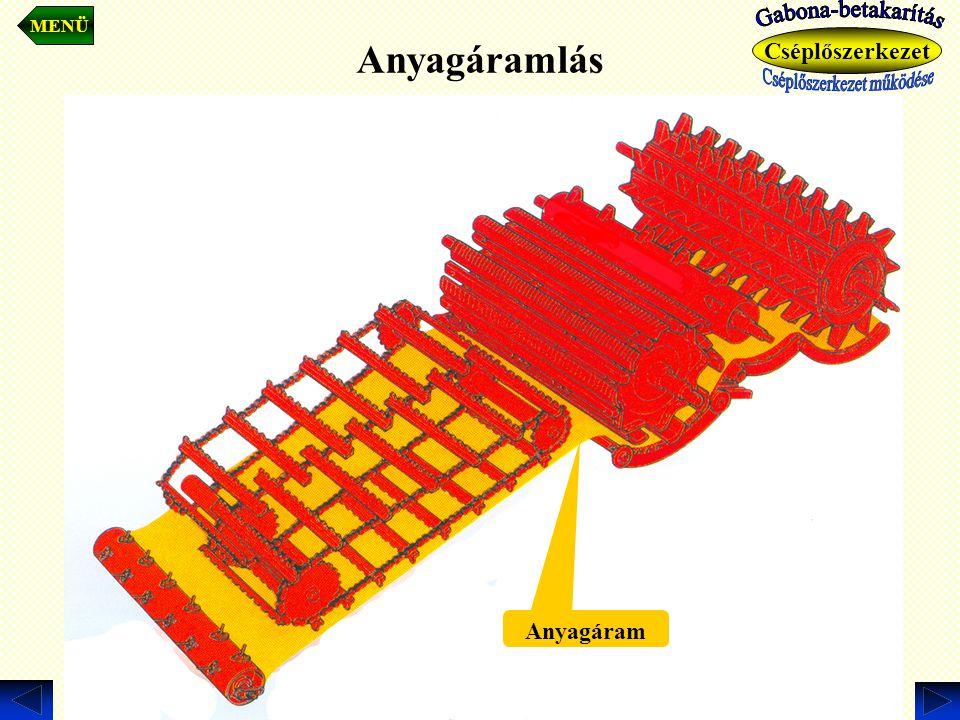 Anyagáramlás Anyagáram MENÜ Cséplőszerkezet