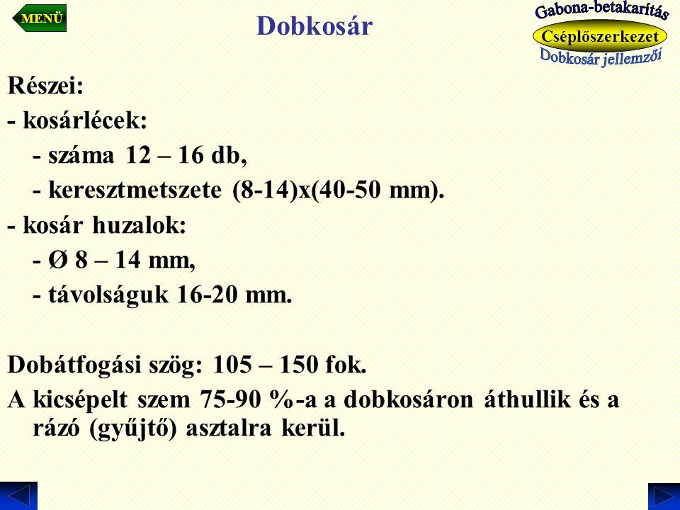 Dobkosár Részei: - kosárlécek: - száma 12 – 16 db, - keresztmetszete (8-14)x(40-50 mm). - kosár huzalok: - Ø 8 – 14 mm, - távolságuk 16-20 mm. Dobátfo