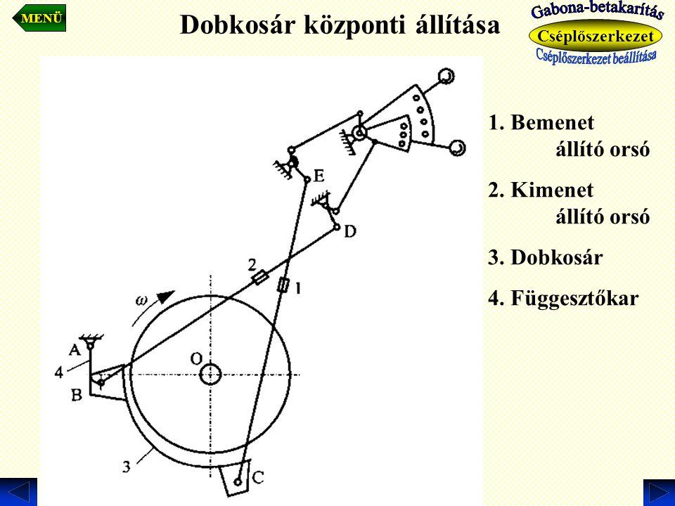 Dobkosár központi állítása. MENÜ Cséplőszerkezet 1. Bemenet állító orsó 2. Kimenet állító orsó 3. Dobkosár 4. Függesztőkar