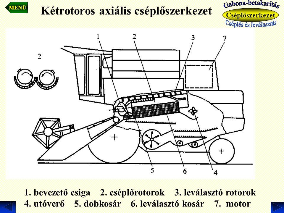 Kétrotoros axiális cséplőszerkezet. MENÜ Cséplőszerkezet 1. bevezető csiga 2. cséplőrotorok 3. leválasztó rotorok 4. utóverő 5. dobkosár 6. leválasztó