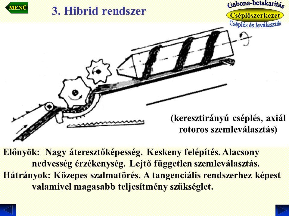 3. Hibrid rendszer Előnyök: Nagy áteresztőképesség. Keskeny felépítés. Alacsony nedvesség érzékenység. Lejtő független szemleválasztás. Hátrányok: Köz