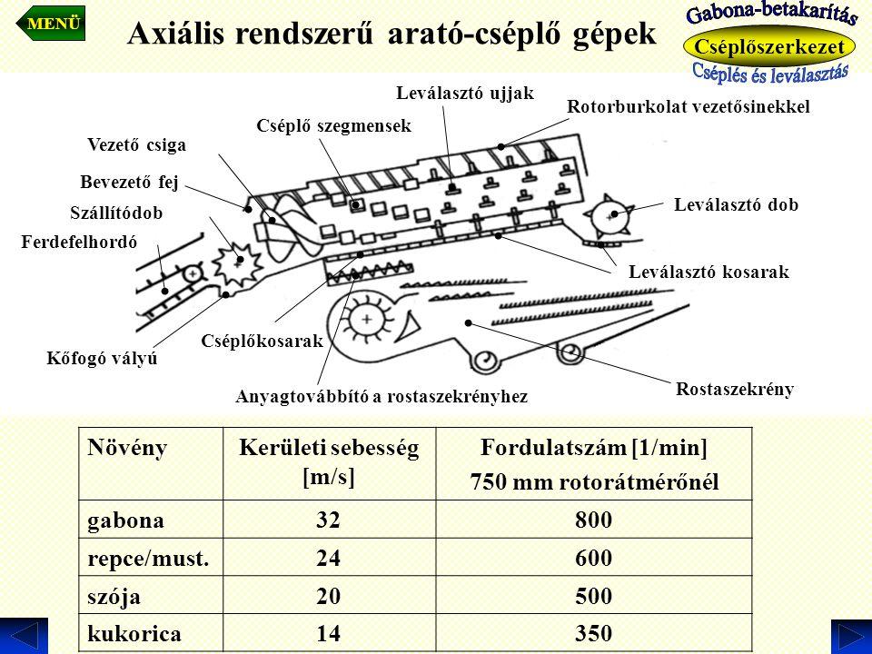 Axiális rendszerű arató-cséplő gépek Ferdefelhordó Szállítódob Cséplő szegmensek Cséplőkosarak Leválasztó kosarak Anyagtovábbító a rostaszekrényhez Ve