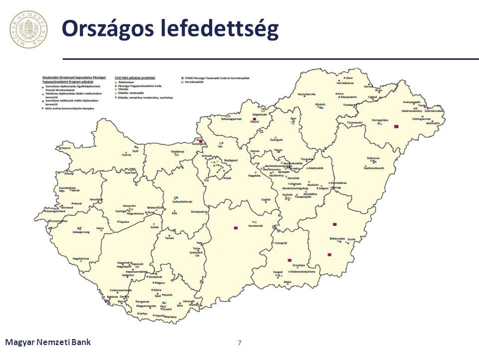 Országos lefedettség Magyar Nemzeti Bank 7