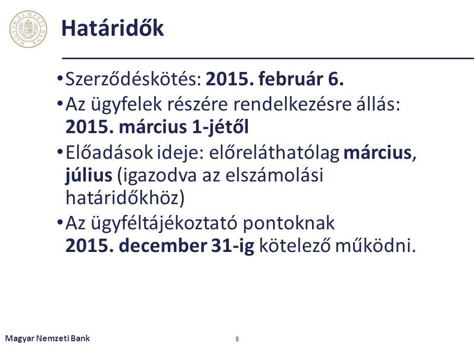 Határidők Szerződéskötés: 2015. február 6. Az ügyfelek részére rendelkezésre állás: 2015. március 1-jétől Előadások ideje: előreláthatólag március, jú