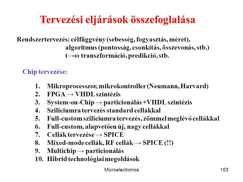 Microelectronics103 Tervezési eljárások összefoglalása 1.Mikroprocesszor, mikrokontroller (Neumann, Harvard) 2.FPGA → VHDL szintézis 3.System-on-Chip