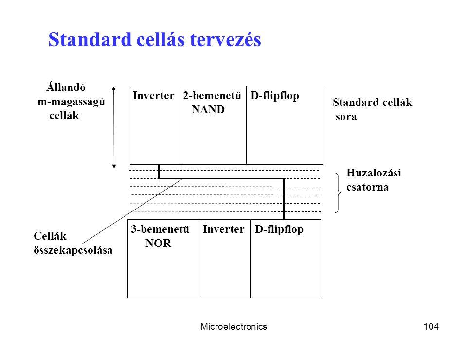 Microelectronics104 Standard cellás tervezés Állandó m-magasságú cellák Cellák összekapcsolása Inverter 2-bemenetű NAND D-flipflop Huzalozási csatorna 3-bemenetű NOR InverterD-flipflop Standard cellák sora