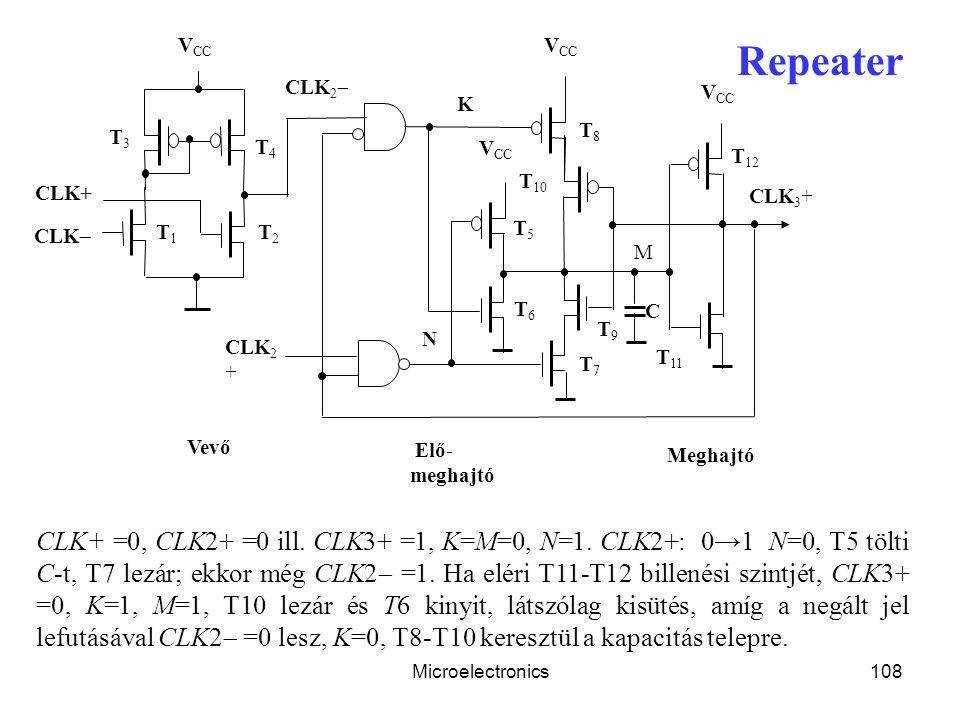 Microelectronics108 Repeater CLK+ =0, CLK2+ =0 ill. CLK3+ =1, K=M=0, N=1. CLK2+: 0→1 N=0, T5 tölti C-t, T7 lezár; ekkor még CLK2  =1. Ha eléri T11-T1