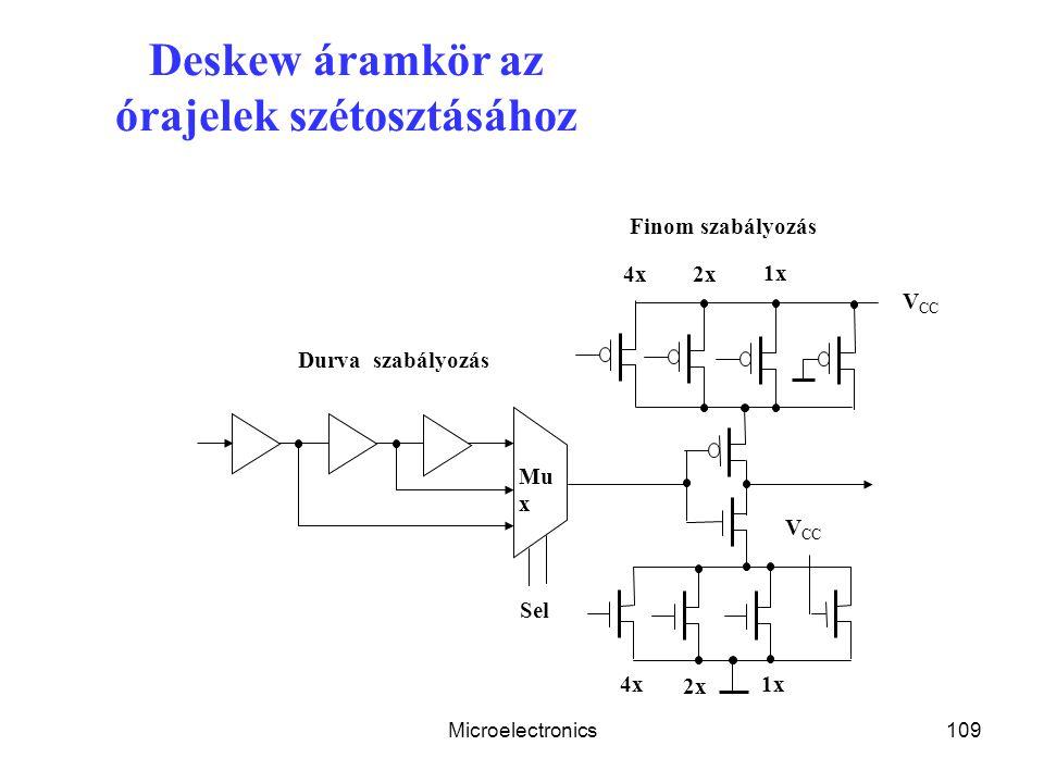 Microelectronics109 Deskew áramkör az órajelek szétosztásához Finom szabályozás V CC Durva szabályozás Sel 4x Mu x 2x 1x 2x4x