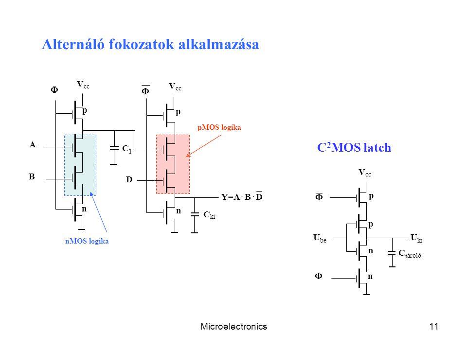 Microelectronics11 p p n n  p p n n B A C1C1 Y=A. B. D  C ki D Alternáló fokozatok alkalmazása V cc U ki n n p p  U be C t ároló  V cc C 2 MOS lat