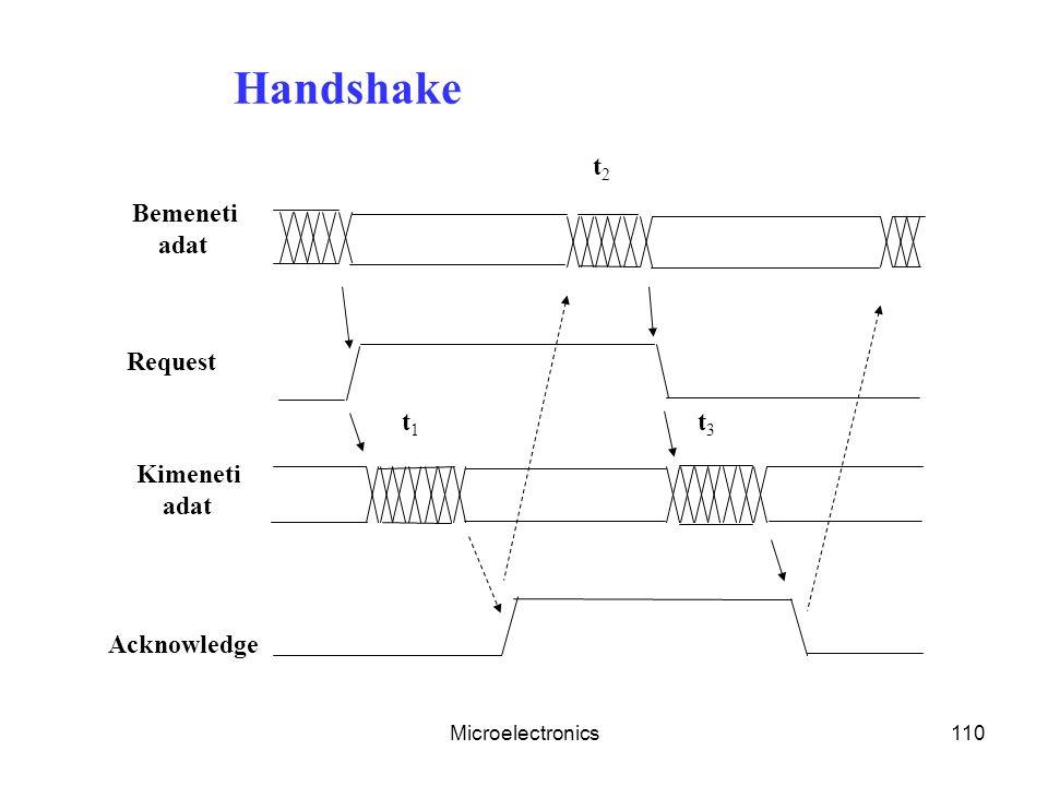 Microelectronics110 Handshake t3t3 t2t2 t1t1 Bemeneti adat Kimeneti adat Request Acknowledge