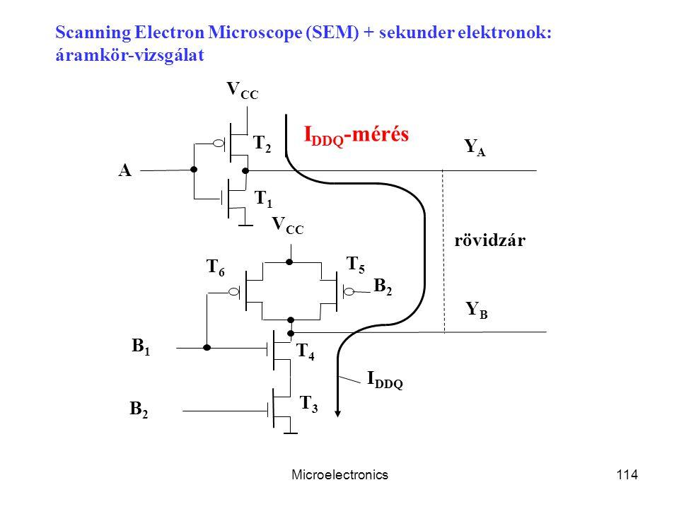 Microelectronics114 T2T2 T3T3 V CC A YBYB YAYA B1B1 B2B2 B2B2 T1T1 T4T4 T5T5 T6T6 rövidzár I DDQ I DDQ -mérés Scanning Electron Microscope (SEM) + sekunder elektronok: áramkör-vizsgálat