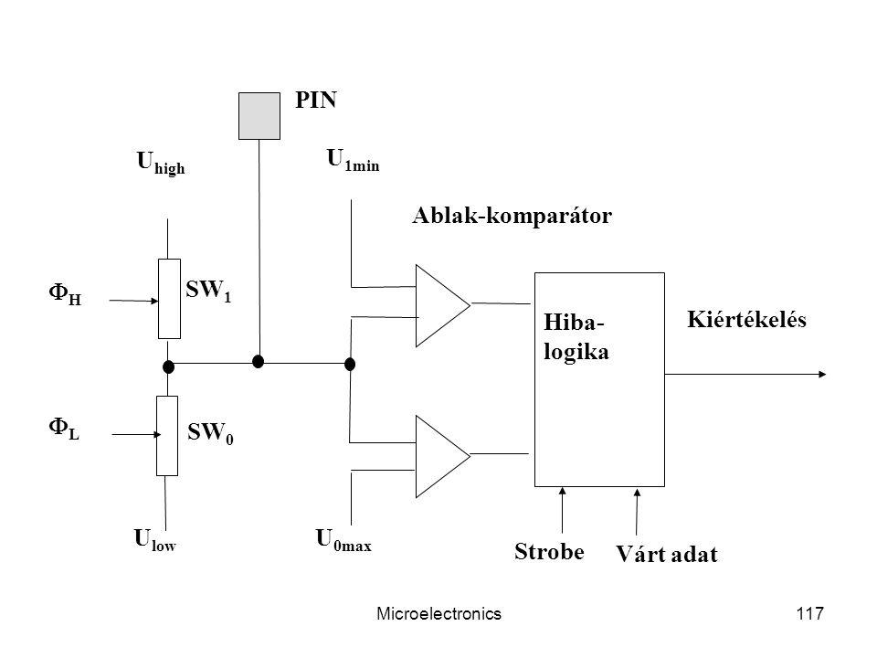 Microelectronics117 U high U low U 0max U 1min PIN Hiba- logika Strobe Várt adat Kiértékelés Ablak-komparátor HH LL SW 1 SW 0