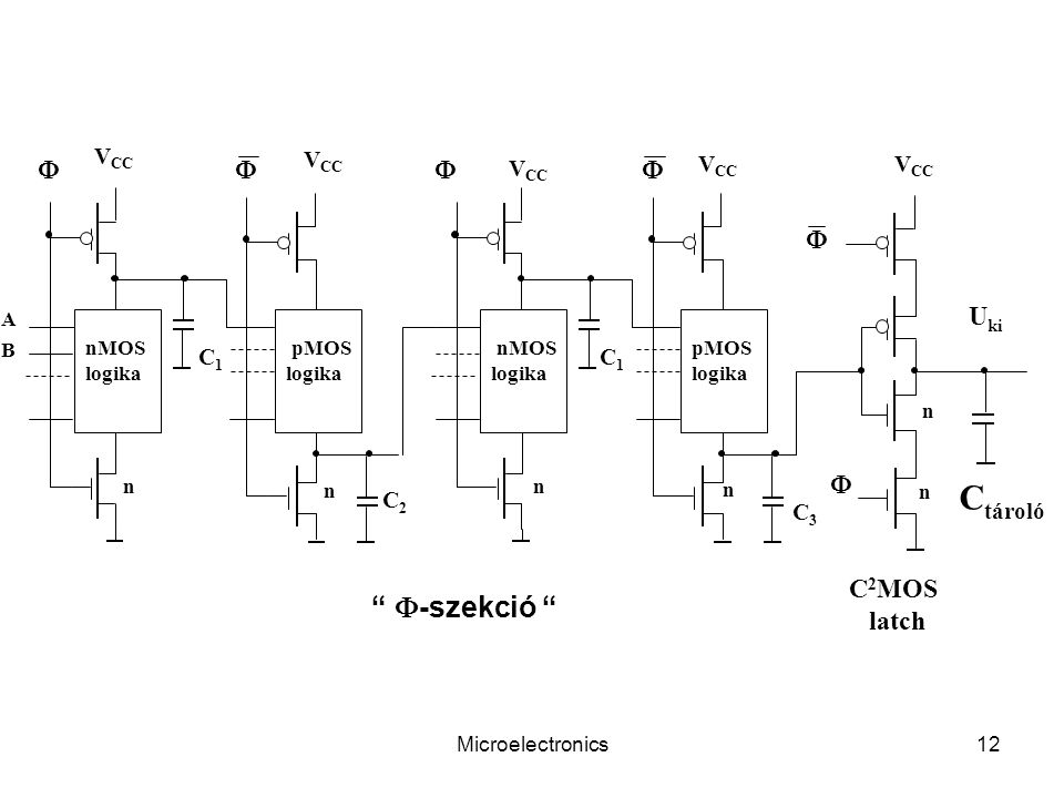 """Microelectronics12 """"  -szekció """"   n  C1C1 A nMOS logika B n C2C2 pMOS logika  n  V CC C1C1 nMOS logika n C3C3 pMOS logika U ki n n C tároló  C"""
