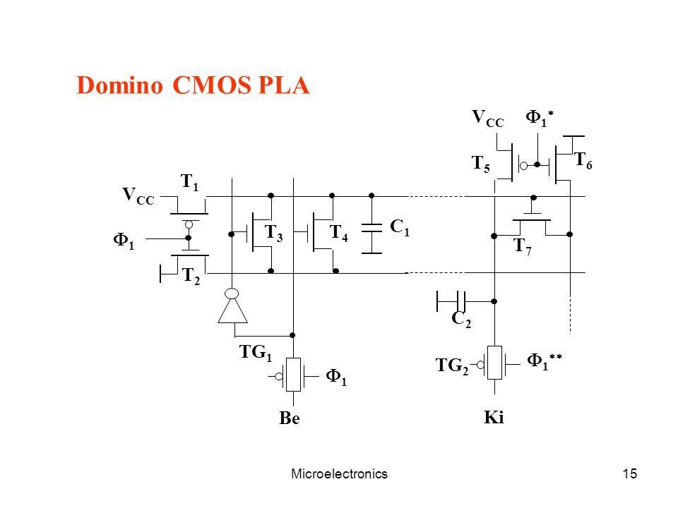 Microelectronics15 T2T2 C2C2 TG 1 T4T4 T3T3 C1C1 11 V CC 11 TG 2 Ki  1  Be 11 T1T1 T5T5 T7T7 T6T6 Domino CMOS PLA