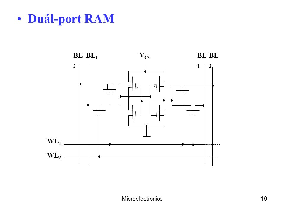 Microelectronics19 Duál-port RAM V CC BL 1 BL 2 BL 1 BL 2 WL 1 WL 2