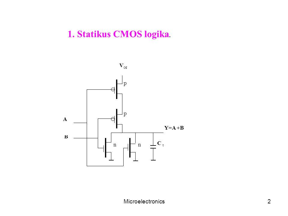Microelectronics2 nn p p VccVcc Y=A +B C t B A 1. Statikus CMOS logika.