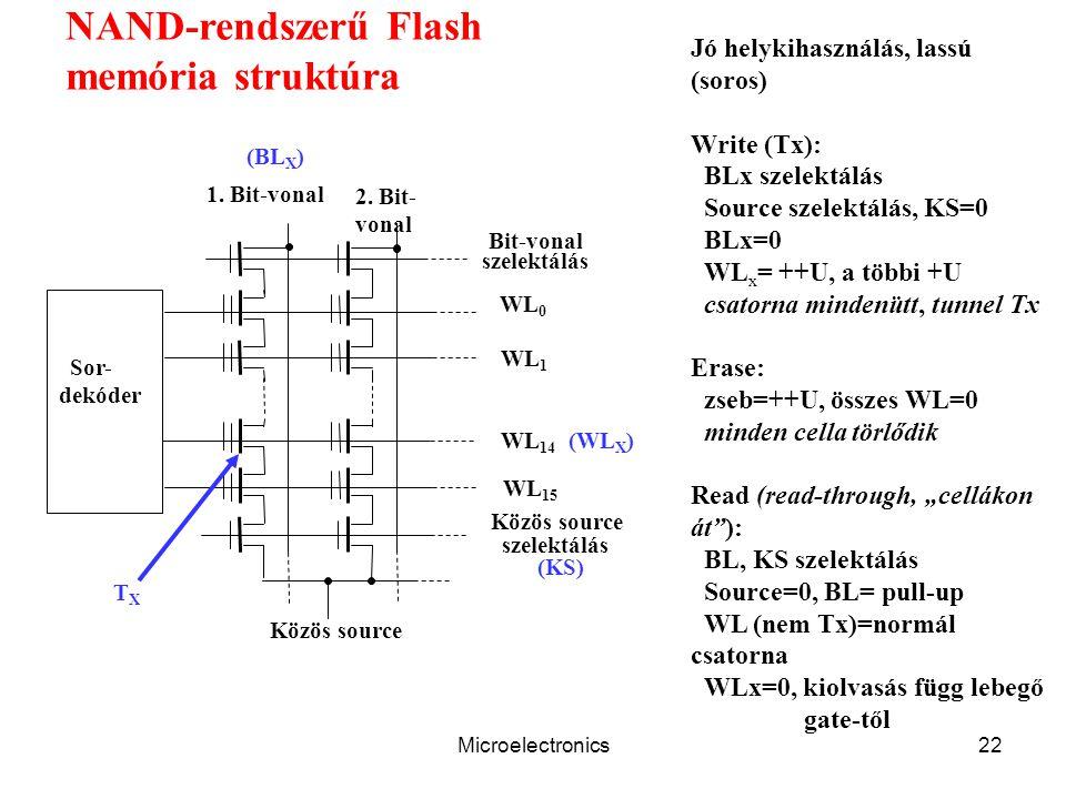 """Microelectronics22 NAND-rendszerű Flash memória struktúra Jó helykihasználás, lassú (soros) Write (Tx): BLx szelektálás Source szelektálás, KS=0 BLx=0 WL x = ++U, a többi +U csatorna mindenütt, tunnel Tx Erase: zseb=++U, összes WL=0 minden cella törlődik Read (read-through, """"cellákon át ): BL, KS szelektálás Source=0, BL= pull-up WL (nem Tx)=normál csatorna WLx=0, kiolvasás függ lebegő gate-től Sor- dekóder 2."""