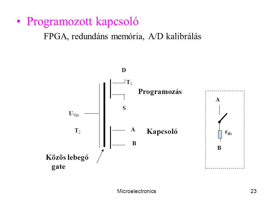 Microelectronics23 Programozott kapcsoló FPGA, redundáns memória, A/D kalibrálás T 2 T 1 S D A B U Vez Programozás Közös lebegő gate Kapcsoló B A r ds