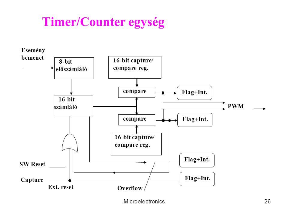 Microelectronics26 Timer/Counter egység SW Reset Capture PWM 16-bit capture/ compare reg. compare 16-bit capture/ compare reg. 16-bit számláló 8-bit e