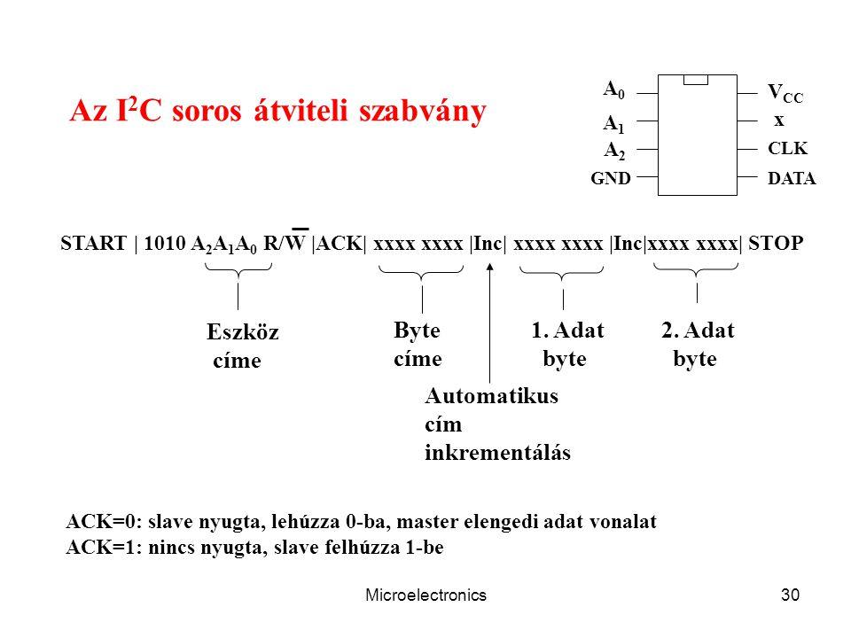 Microelectronics30 START | 1010 A 2 A 1 A 0 R/W |ACK| xxxx xxxx |Inc| xxxx xxxx |Inc|xxxx xxxx| STOP Az I 2 C soros átviteli szabvány Eszköz címe Byte