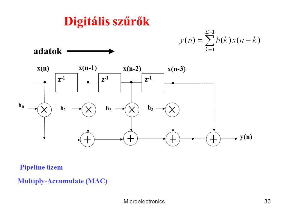 Microelectronics33 Digitális szűrők x(n) x(n-1) x(n-2) z -1 x(n-3) y(n) h0h0 h1h1 h2h2 h3h3 Multiply-Accumulate (MAC) Pipeline üzem adatok