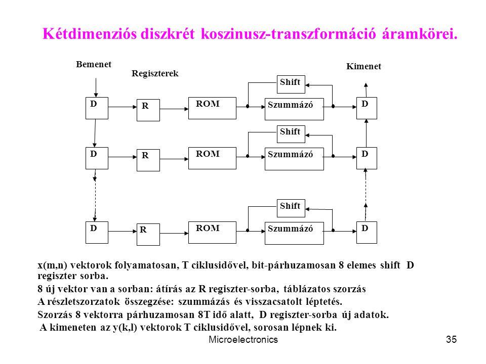 Microelectronics35 Kétdimenziós diszkrét koszinusz-transzformáció áramkörei. x(m,n) vektorok folyamatosan, T ciklusidővel, bit-párhuzamosan 8 elemes s