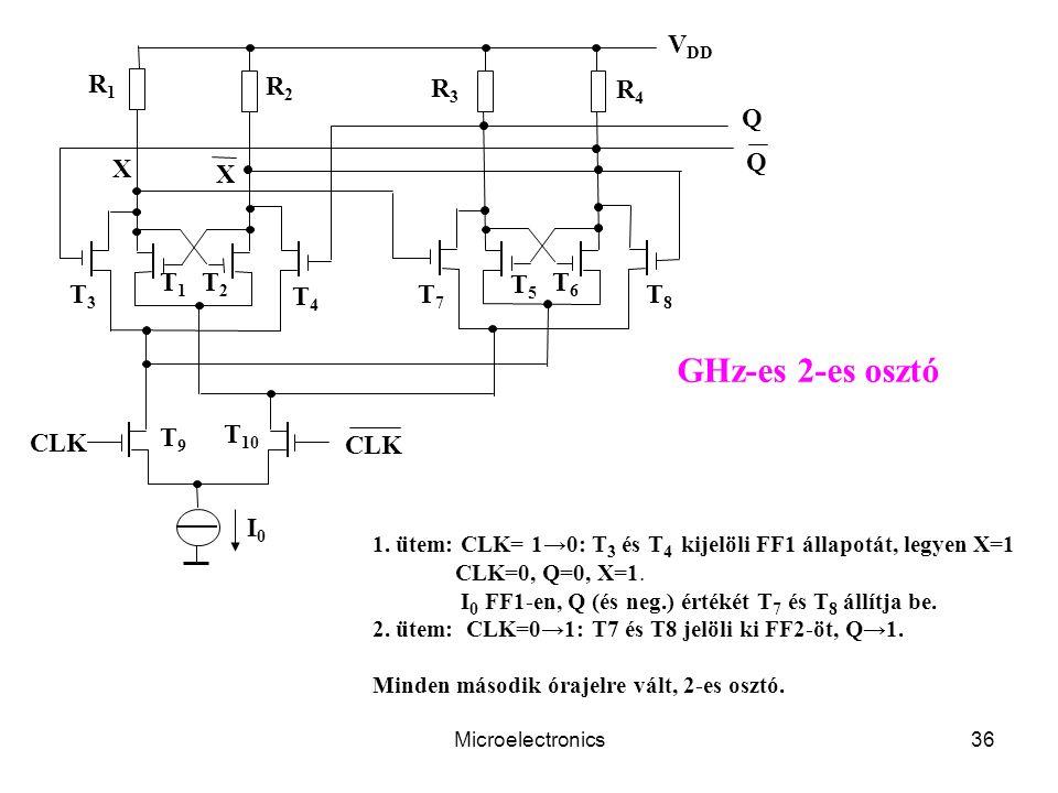 Microelectronics36 1. ütem: CLK= 1→0: T 3 és T 4 kijelöli FF1 állapotát, legyen X=1 CLK=0, Q=0, X=1. I 0 FF1-en, Q (és neg.) értékét T 7 és T 8 állítj