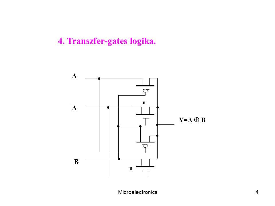 Microelectronics55 L1L1 T1T1 T2T2 U be + V CC L3L3 L2L2 LGLG T1T1 U be LSLS C GS Bemeneti erősítő: Low Noise Amplifier (LNA) valós, ha: R be Probléma: Antenna-impedancia → R be → g m → drain-áram → zaj .