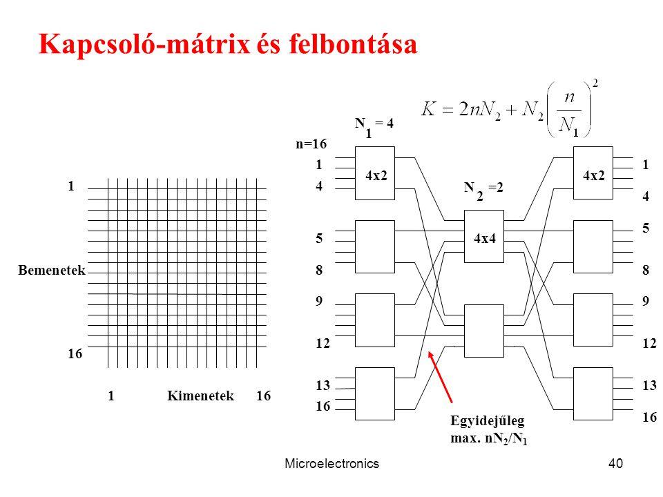 Microelectronics40 1 16 1 5 9 5 4 8 12 13 4 8 9 12 13 4x4 4x2 N 1 1 16 1 Kimenetek Bemenetek = 4 N 2 =2 n=16 Kapcsoló-mátrix és felbontása Egyidejűleg