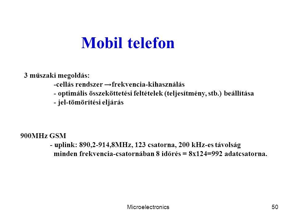 Microelectronics50 Mobil telefon 900MHz GSM - uplink: 890,2-914,8MHz, 123 csatorna, 200 kHz-es távolság minden frekvencia-csatornában 8 időrés = 8x124