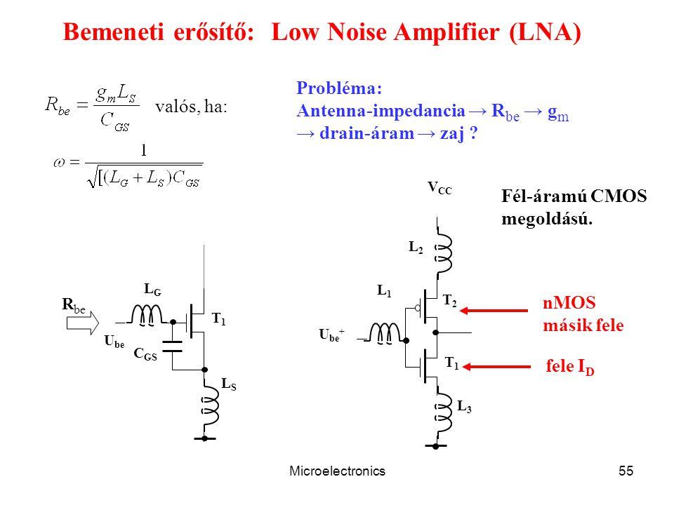 Microelectronics55 L1L1 T1T1 T2T2 U be + V CC L3L3 L2L2 LGLG T1T1 U be LSLS C GS Bemeneti erősítő: Low Noise Amplifier (LNA) valós, ha: R be Probléma: