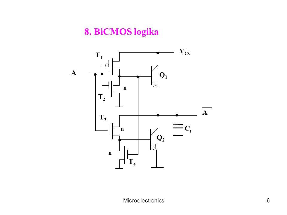 Microelectronics17 Gyors beírású, a kimeneten megfogott D- tároló Q C1C1 C2C2 V DD D T4T4 T2T2 T7T7 T5T5 T1T1 CLK M T3T3 T6T6 Q I1I1 I2I2 I3I3