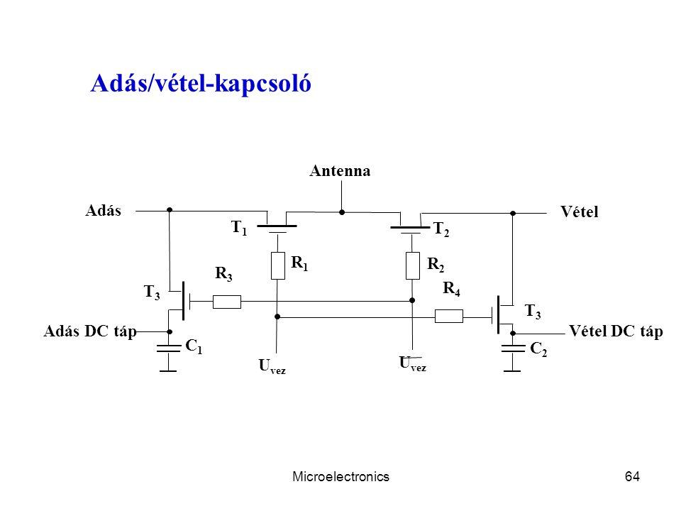 Microelectronics64 Adás/vétel-kapcsoló U vez Antenna R1R1 R2R2 R3R3 R4R4 C1C1 C2C2 Adás Vétel Vétel DC tápAdás DC táp U vez T1T1 T2T2 T3T3 T3T3
