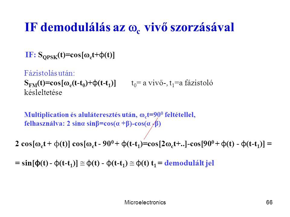 Microelectronics66 IF demodulálás az  c vivő szorzásával IF: S QPSK (t)=cos[  c t+ ϕ (t)] Fázistolás után: S FM (t)=cos[  c (t-t 0 )+ ϕ (t-t 1 )] t