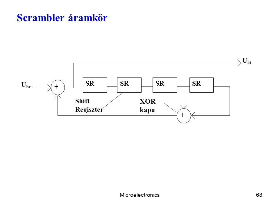 Microelectronics68 Scrambler áramkör SR + + U be U ki XOR kapu Shift Regiszter